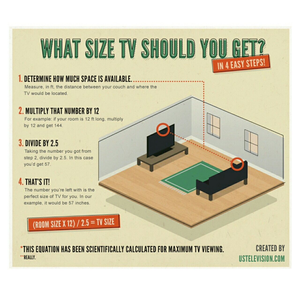 How To Pick The Right Size Tv For Your Living Room ...